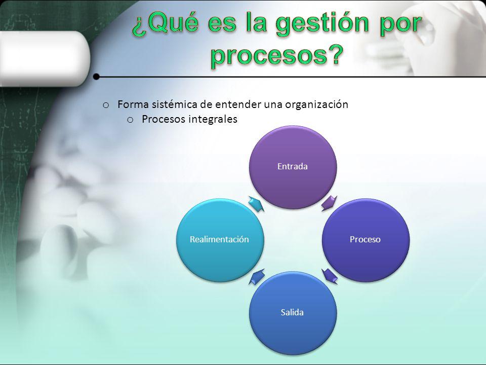 o Forma sistémica de entender una organización o Procesos integrales EntradaProcesoSalidaRealimentación