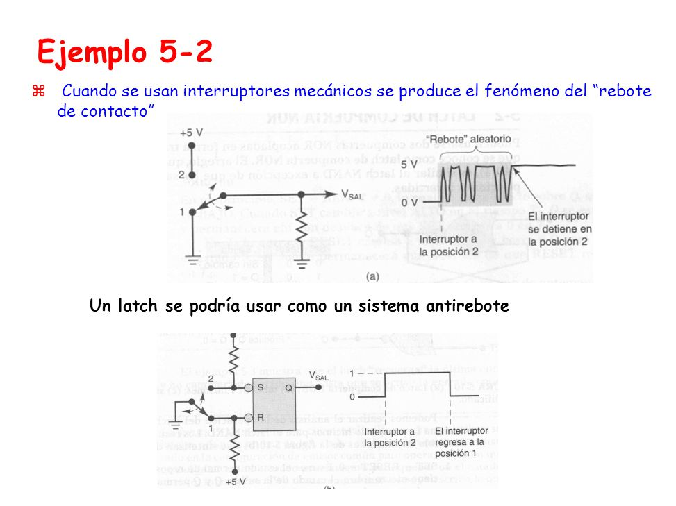 Ejemplo 5-2 z Cuando se usan interruptores mecánicos se produce el fenómeno del rebote de contacto Un latch se podría usar como un sistema antirebote
