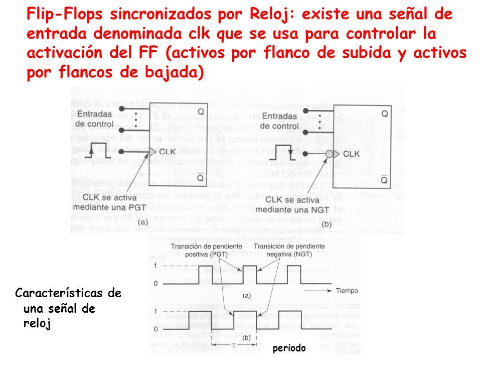 Flip-Flops sincronizados por Reloj: existe una señal de entrada denominada clk que se usa para controlar la activación del FF (activos por flanco de subida y activos por flancos de bajada) Características de una señal de reloj periodo