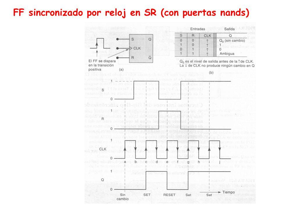 FF sincronizado por reloj en SR (con puertas nands)