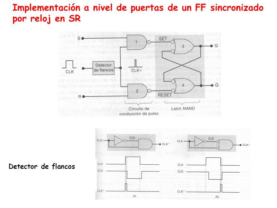 Implementación a nivel de puertas de un FF sincronizado por reloj en SR Detector de flancos
