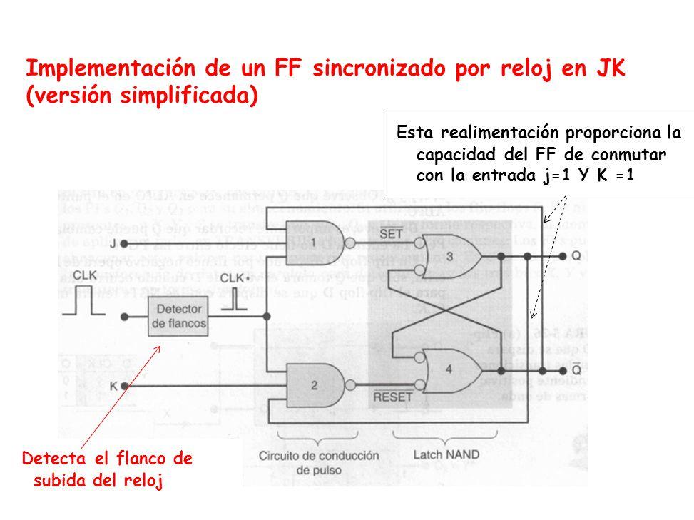 Implementación de un FF sincronizado por reloj en JK (versión simplificada) Detecta el flanco de subida del reloj Esta realimentación proporciona la capacidad del FF de conmutar con la entrada j=1 Y K =1
