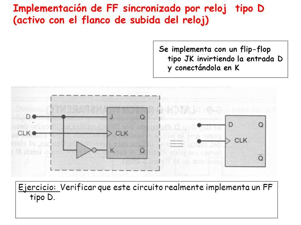 Implementación de FF sincronizado por reloj tipo D (activo con el flanco de subida del reloj) Se implementa con un flip-flop tipo JK invirtiendo la entrada D y conectándola en K Ejercicio: Verificar que este circuito realmente implementa un FF tipo D.
