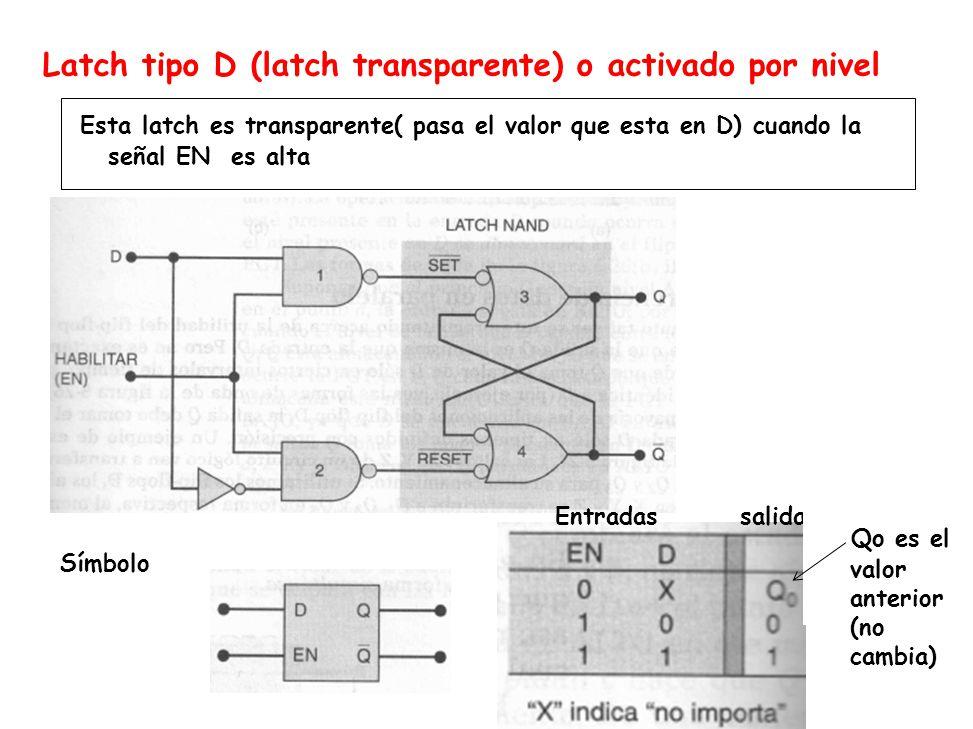 Latch tipo D (latch transparente) o activado por nivel Esta latch es transparente( pasa el valor que esta en D) cuando la señal EN es alta Símbolo Entradas salida Qo es el valor anterior (no cambia)