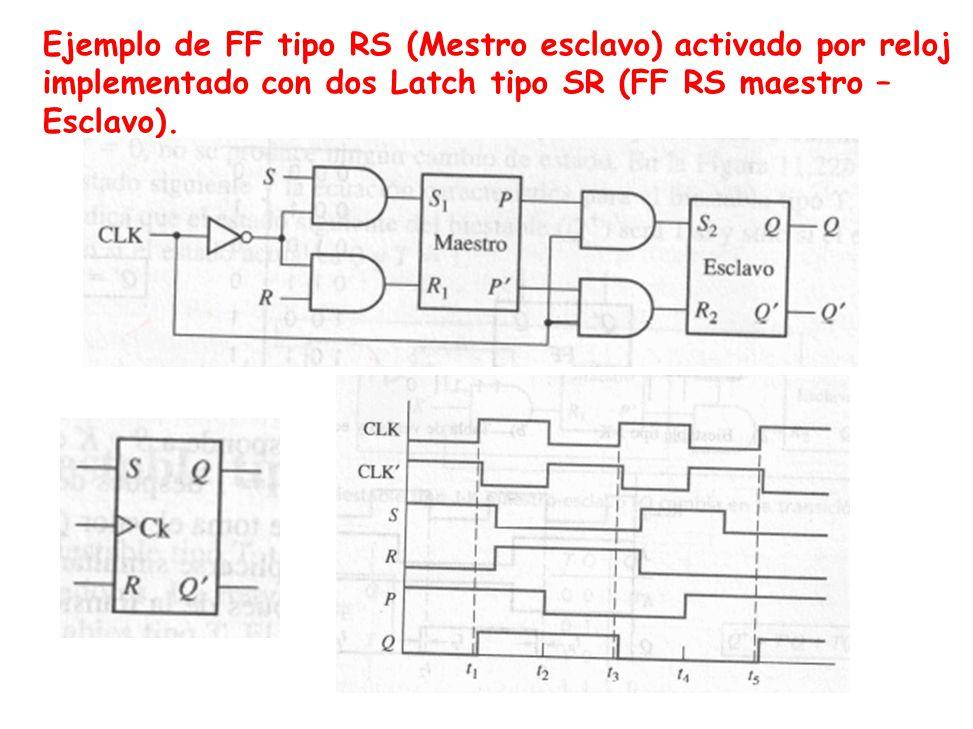 Ejemplo de FF tipo RS (Mestro esclavo) activado por reloj implementado con dos Latch tipo SR (FF RS maestro – Esclavo).