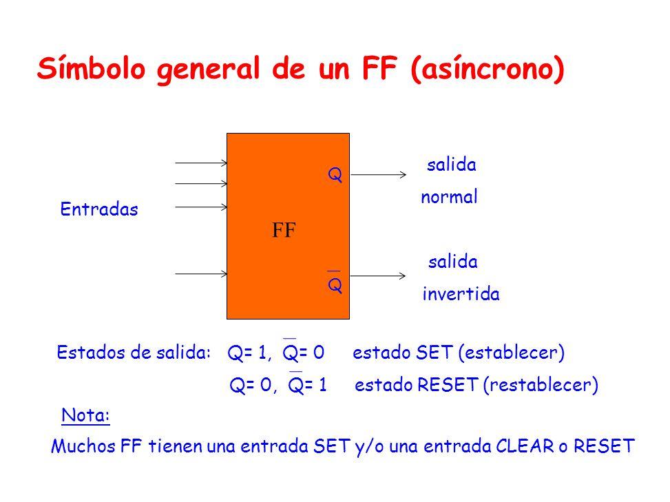 Símbolo general de un FF (asíncrono) Entradas FF QQQQ salida normal salida invertida Estados de salida: Q= 1, Q= 0 estado SET (establecer) Q= 0, Q= 1 estado RESET (restablecer) Nota: Muchos FF tienen una entrada SET y/o una entrada CLEAR o RESET