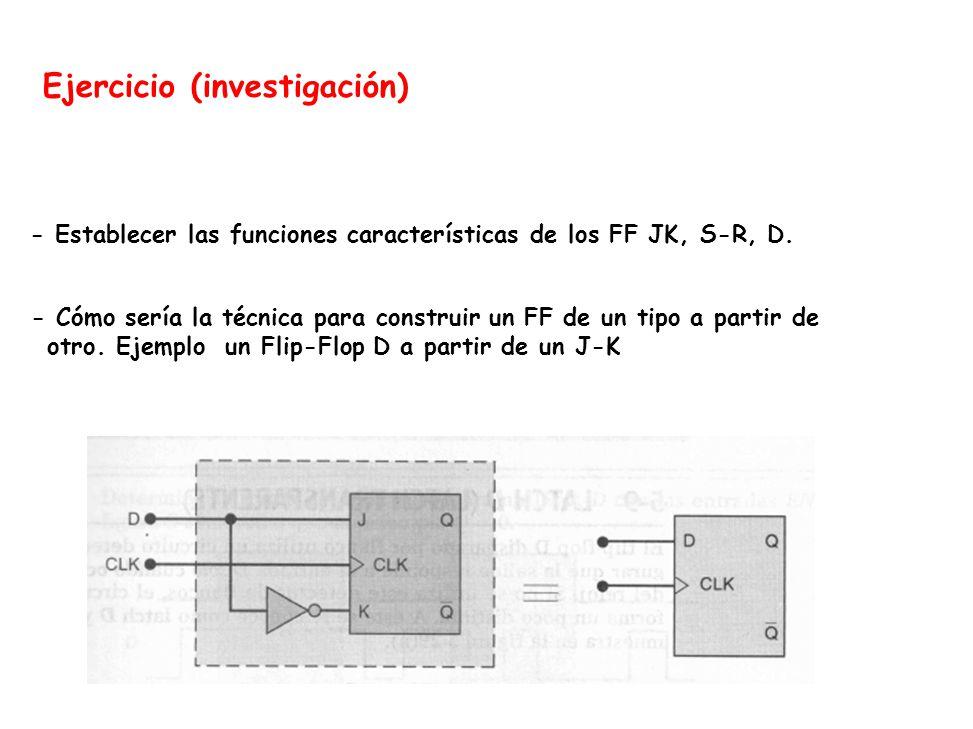 Ejercicio (investigación) - Establecer las funciones características de los FF JK, S-R, D.