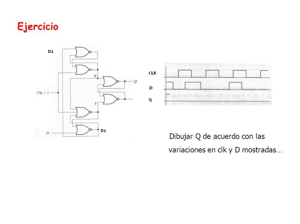 Ejercicio Dibujar Q de acuerdo con las variaciones en clk y D mostradas…