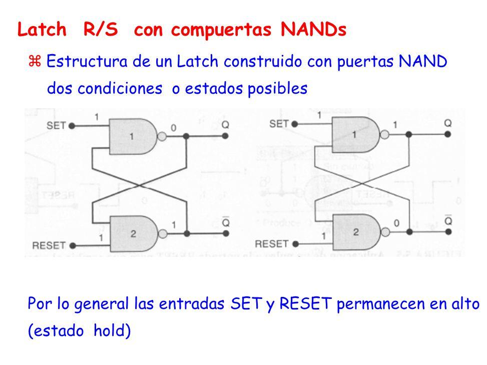 Latch R/S con compuertas NANDs zEstructura de un Latch construido con puertas NAND dos condiciones o estados posibles Por lo general las entradas SET y RESET permanecen en alto (estado hold)