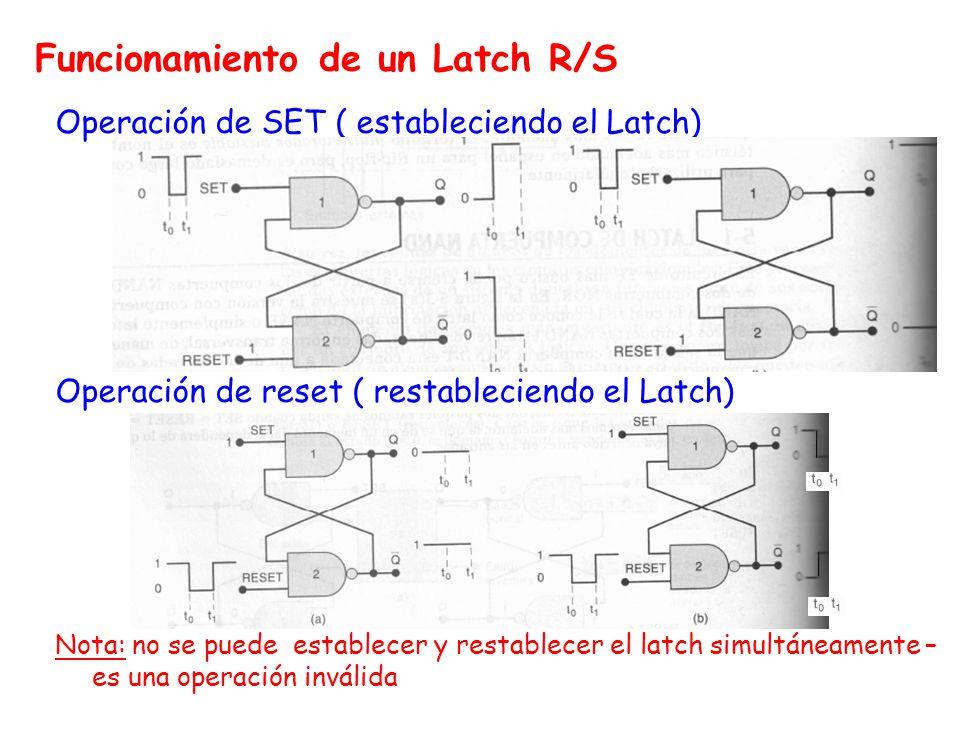 Resumen: Latch R/S con compuertas NANDs zR=1, S=0 => Q=1 zR=0, S=1 => Q=0 zR=1, S=1 => Q no cambia (hold) zR=0, S = 0 => Invalido zCondición de carrera sucede cuando la condición HOLD sigue a un estado ilegal yLa salida oscila entre 0 y 1 yEn la práctica se establece un estado impredecible (01 o 10; no se puede decir cual) SET RESET