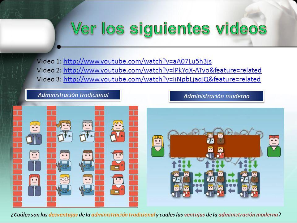 Video 1: http://www.youtube.com/watch?v=aA07Lu5h3jshttp://www.youtube.com/watch?v=aA07Lu5h3js Video 2: http://www.youtube.com/watch?v=lPkYqX-ATvo&feat
