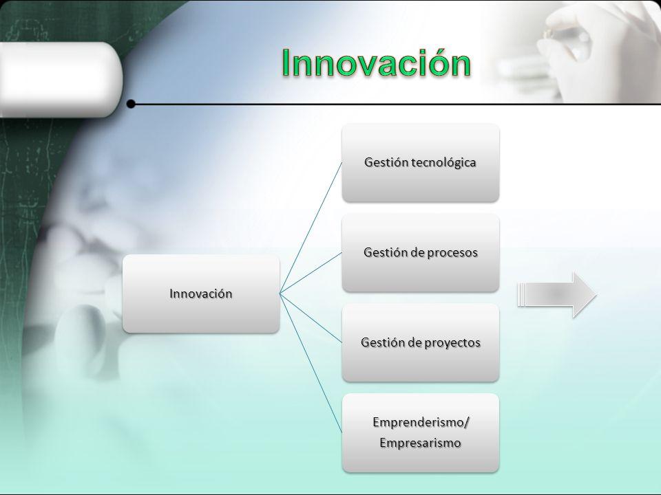 Innovación Gestión tecnológica Gestión de procesos Gestión de proyectos Emprenderismo/Empresarismo