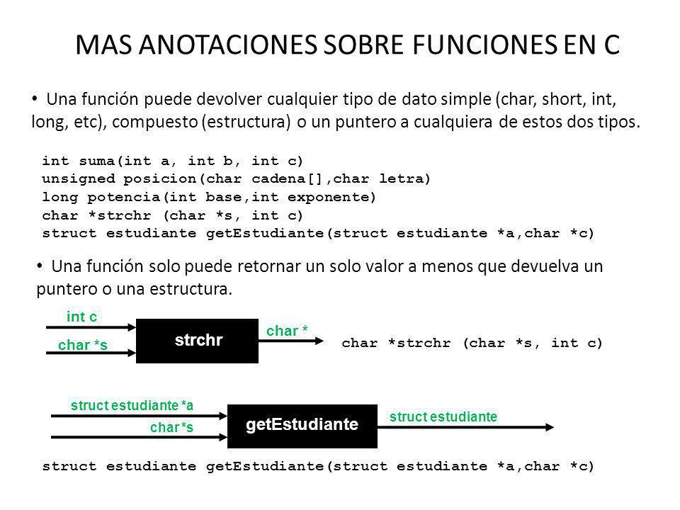 MAS ANOTACIONES SOBRE FUNCIONES EN C Una función puede devolver cualquier tipo de dato simple (char, short, int, long, etc), compuesto (estructura) o