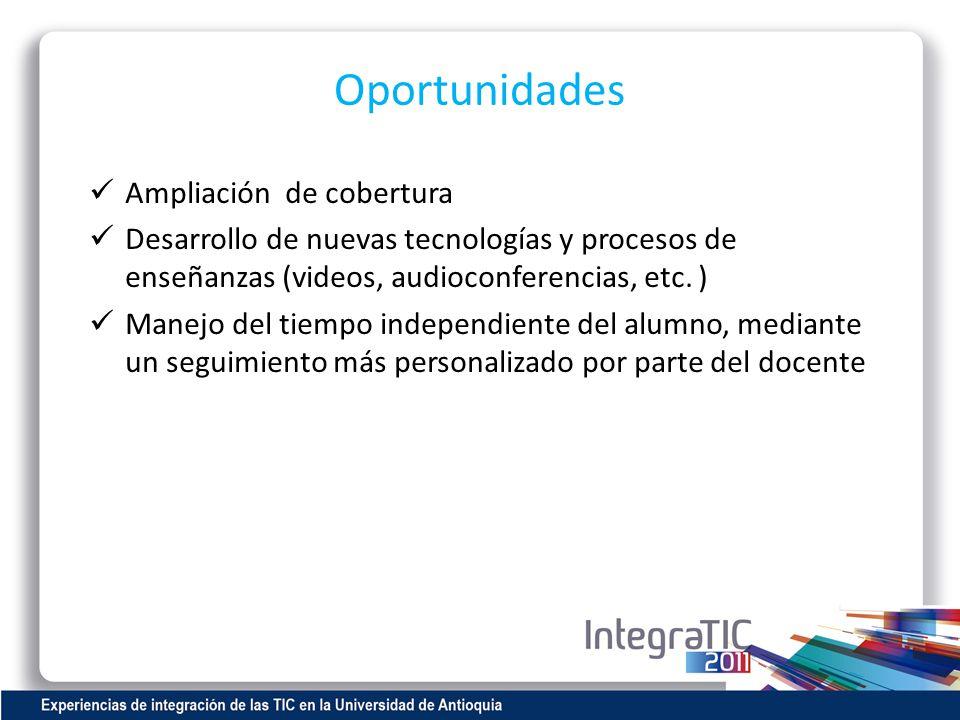 Oportunidades Ampliación de cobertura Desarrollo de nuevas tecnologías y procesos de enseñanzas (videos, audioconferencias, etc. ) Manejo del tiempo i