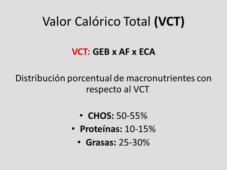 Valor Calórico Total (VCT) VCT: GEB x AF x ECA Distribución porcentual de macronutrientes con respecto al VCT CHOS: 50-55% Proteínas: 10-15% Grasas: 25-30%