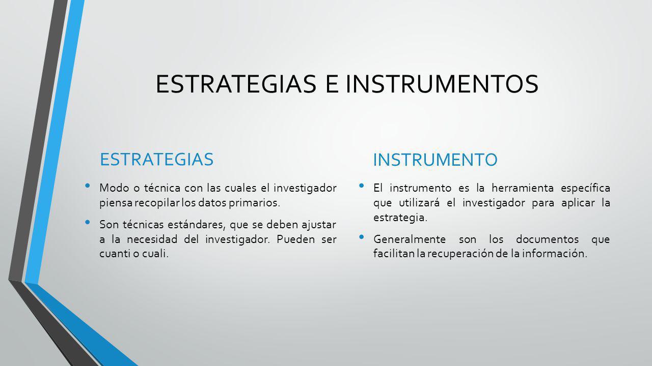 ESTRATEGIAS E INSTRUMENTOS ESTRATEGIAS Modo o técnica con las cuales el investigador piensa recopilar los datos primarios. Son técnicas estándares, qu