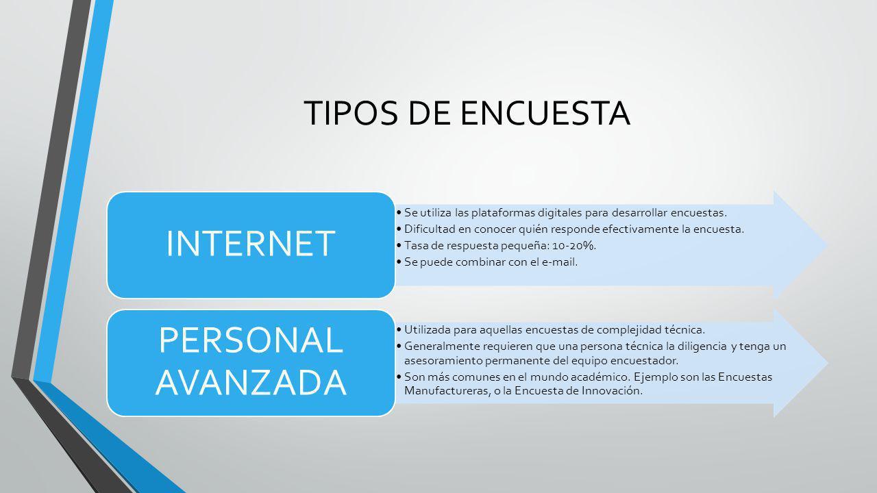 TIPOS DE ENCUESTA Se utiliza las plataformas digitales para desarrollar encuestas. Dificultad en conocer quién responde efectivamente la encuesta. Tas