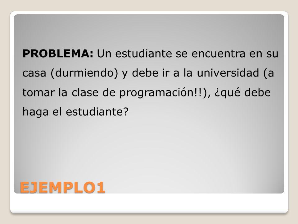 EJEMPLO1 PROBLEMA: Un estudiante se encuentra en su casa (durmiendo) y debe ir a la universidad (a tomar la clase de programación!!), ¿qué debe haga e