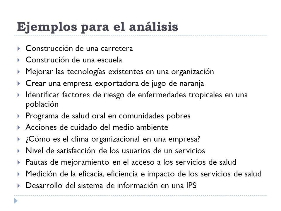 Ejemplos para el análisis Construcción de una carretera Construción de una escuela Mejorar las tecnologías existentes en una organización Crear una em
