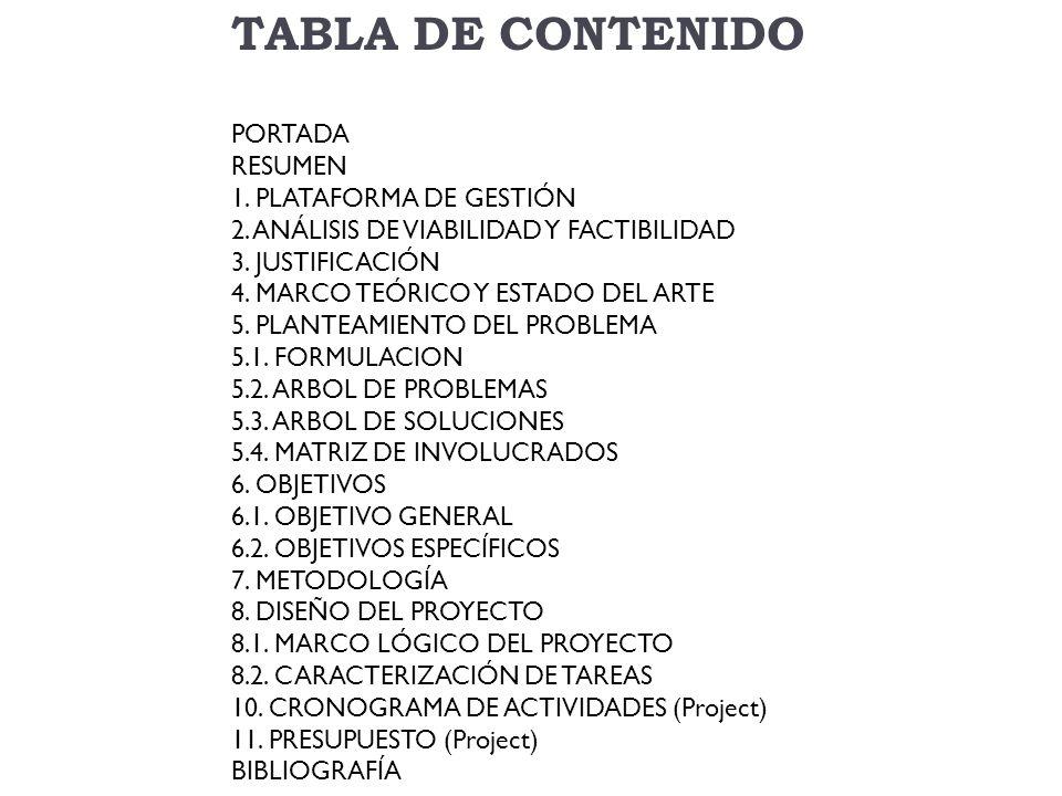 TABLA DE CONTENIDO PORTADA RESUMEN 1. PLATAFORMA DE GESTIÓN 2. ANÁLISIS DE VIABILIDAD Y FACTIBILIDAD 3. JUSTIFICACIÓN 4. MARCO TEÓRICO Y ESTADO DEL AR