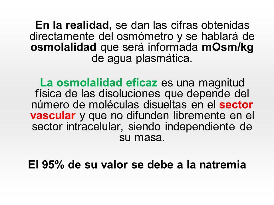 Caso Clínico Nº 2 INDICE DE ESTABILIDAD 2.