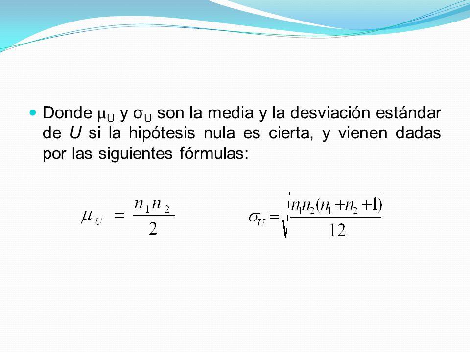 Donde U y σ U son la media y la desviación estándar de U si la hipótesis nula es cierta, y vienen dadas por las siguientes fórmulas: