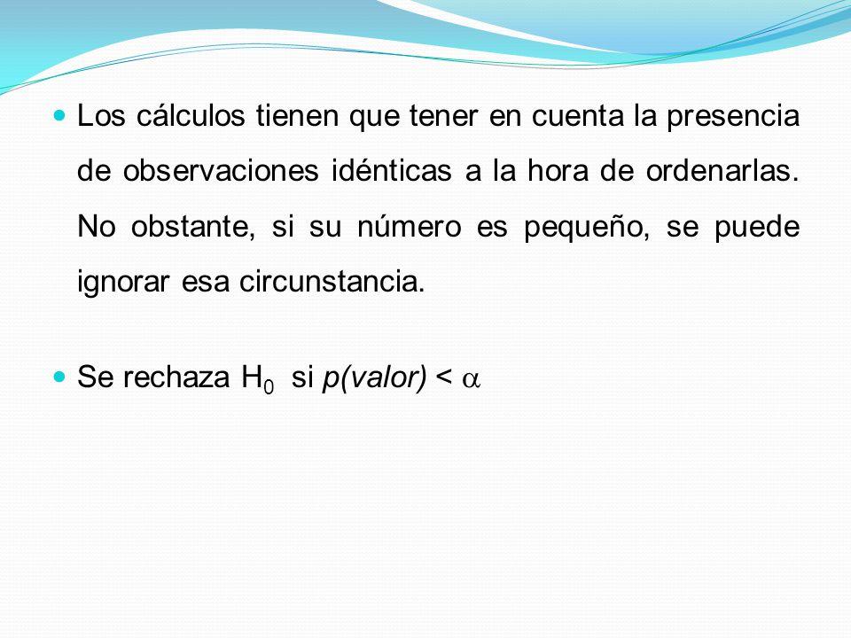 Los cálculos tienen que tener en cuenta la presencia de observaciones idénticas a la hora de ordenarlas. No obstante, si su número es pequeño, se pued