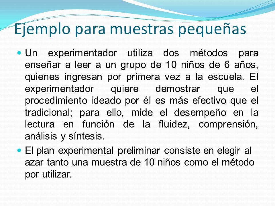 Ejemplo para muestras pequeñas Un experimentador utiliza dos métodos para enseñar a leer a un grupo de 10 niños de 6 años, quienes ingresan por primer