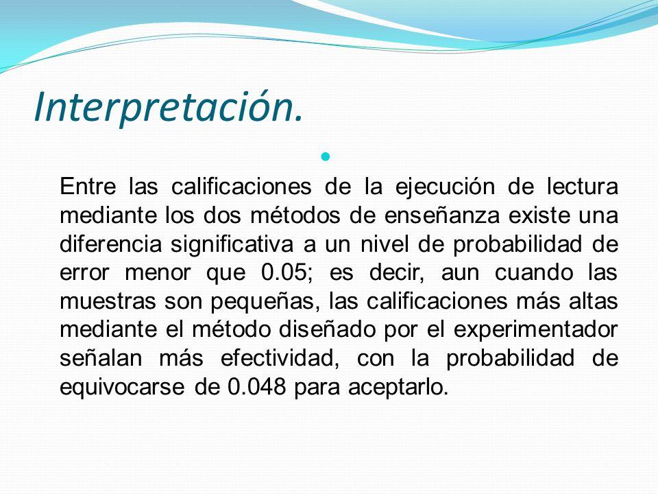 Interpretación. Entre las calificaciones de la ejecución de lectura mediante los dos métodos de enseñanza existe una diferencia significativa a un niv