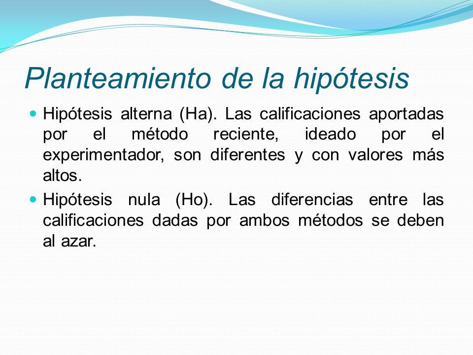 Planteamiento de la hipótesis Hipótesis alterna (Ha). Las calificaciones aportadas por el método reciente, ideado por el experimentador, son diferente