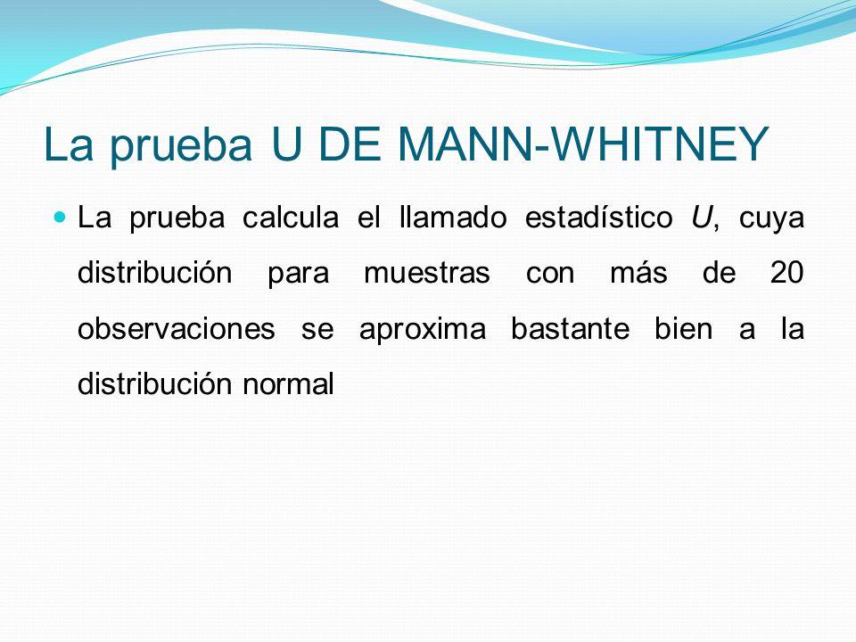 La prueba U DE MANN-WHITNEY La prueba calcula el llamado estadístico U, cuya distribución para muestras con más de 20 observaciones se aproxima bastan
