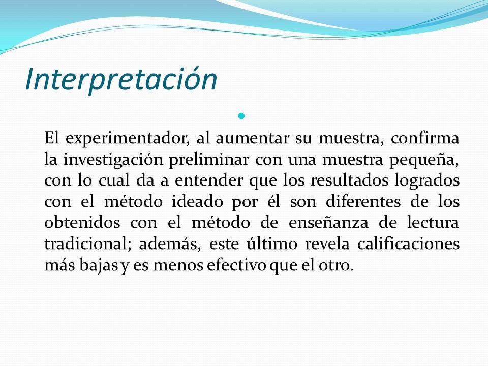 Interpretación El experimentador, al aumentar su muestra, confirma la investigación preliminar con una muestra pequeña, con lo cual da a entender que