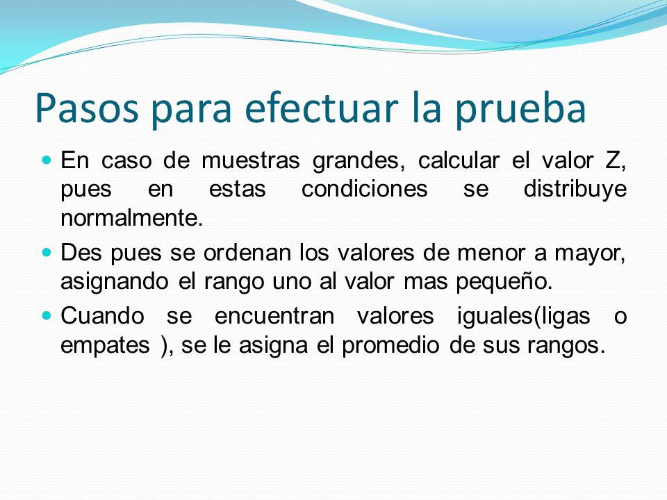 Pasos para efectuar la prueba En caso de muestras grandes, calcular el valor Z, pues en estas condiciones se distribuye normalmente. Des pues se orden