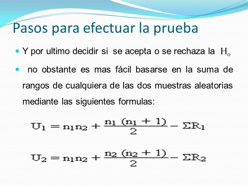 Donde: U 1 y U 2 = valores estadísticos de U Mann- Whitney.
