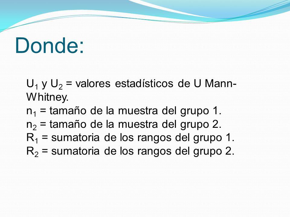 Donde: U 1 y U 2 = valores estadísticos de U Mann- Whitney. n 1 = tamaño de la muestra del grupo 1. n 2 = tamaño de la muestra del grupo 2. R 1 = suma