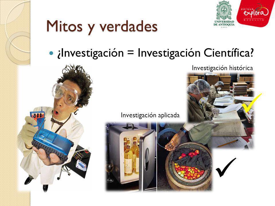 Mitos y verdades ¿Investigación = Investigación Científica? Investigación aplicada Investigación histórica