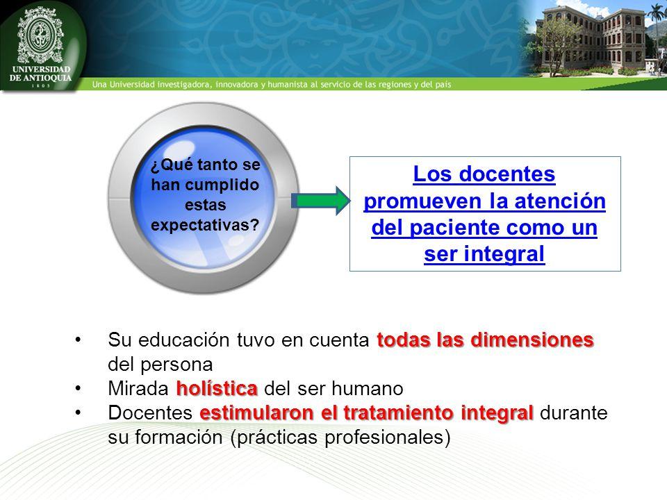 Los docentes promueven la atención del paciente como un ser integral ¿Qué tanto se han cumplido estas expectativas.