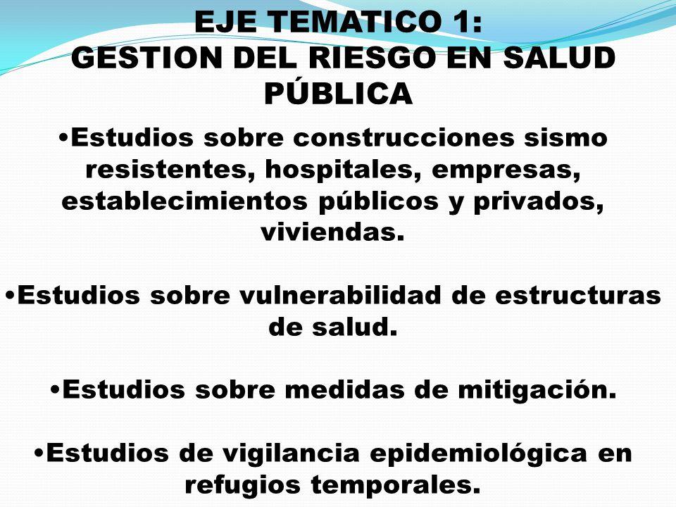 EJE TEMATICO 1: GESTION DEL RIESGO EN SALUD PÚBLICA Estudios sobre construcciones sismo resistentes, hospitales, empresas, establecimientos públicos y