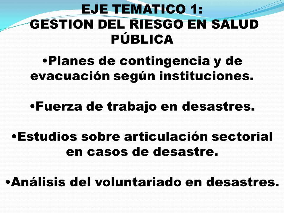 EJE TEMATICO 1: GESTION DEL RIESGO EN SALUD PÚBLICA Planes de contingencia y de evacuación según instituciones. Fuerza de trabajo en desastres. Estudi