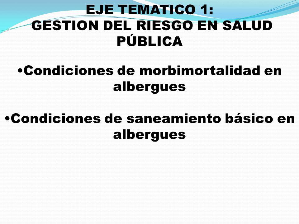 EJE TEMATICO 1: GESTION DEL RIESGO EN SALUD PÚBLICA Condiciones de morbimortalidad en albergues Condiciones de saneamiento básico en albergues