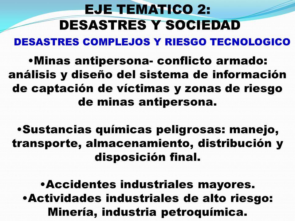 DESASTRES COMPLEJOS Y RIESGO TECNOLOGICO EJE TEMATICO 2: DESASTRES Y SOCIEDAD Minas antipersona- conflicto armado: análisis y diseño del sistema de in