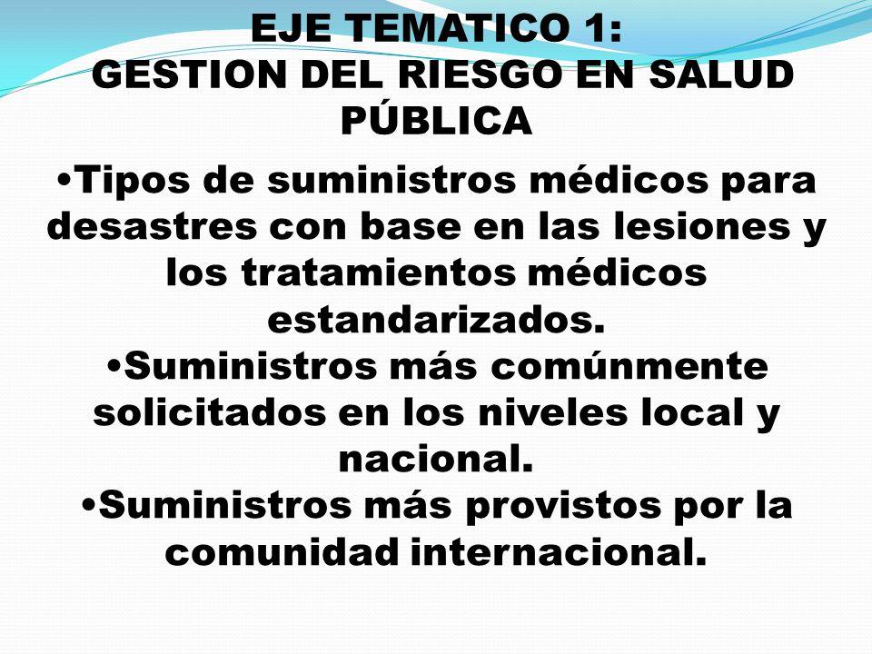 EJE TEMATICO 1: GESTION DEL RIESGO EN SALUD PÚBLICA Tipos de suministros médicos para desastres con base en las lesiones y los tratamientos médicos es