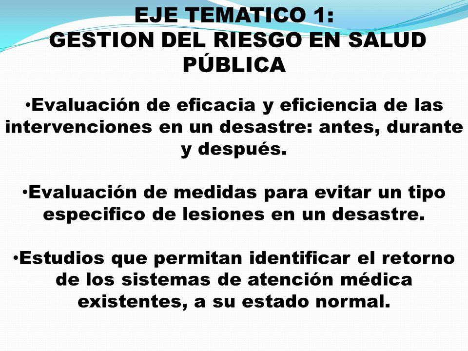 EJE TEMATICO 1: GESTION DEL RIESGO EN SALUD PÚBLICA Evaluación de eficacia y eficiencia de las intervenciones en un desastre: antes, durante y después