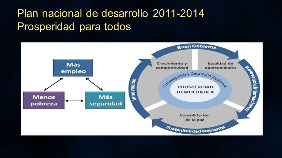 Plan nacional de desarrollo 2011-2014 Prosperidad para todos