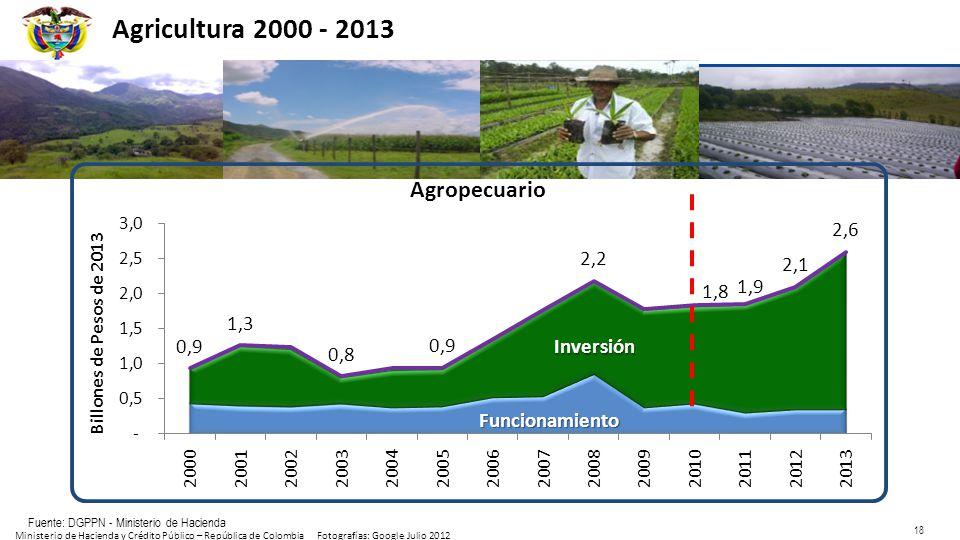 18 Fuente: DGPPN - Ministerio de Hacienda Agricultura 2000 - 2013 Ministerio de Hacienda y Crédito Público – República de Colombia Fotografías: Google Julio 2012