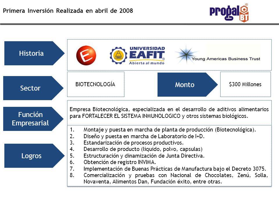 1.Montaje y puesta en marcha de planta de producción (Biotecnológica). 2.Diseño y puesta en marcha de Laboratorio de I+D. 3.Estandarización de proceso