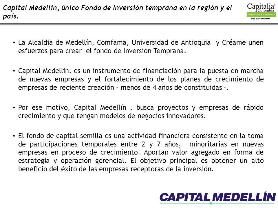 Entorno Filosófico del Fondo Fondo Capital Medellín Impulsar y dinamizar la industria del capital de riesgo en la región.