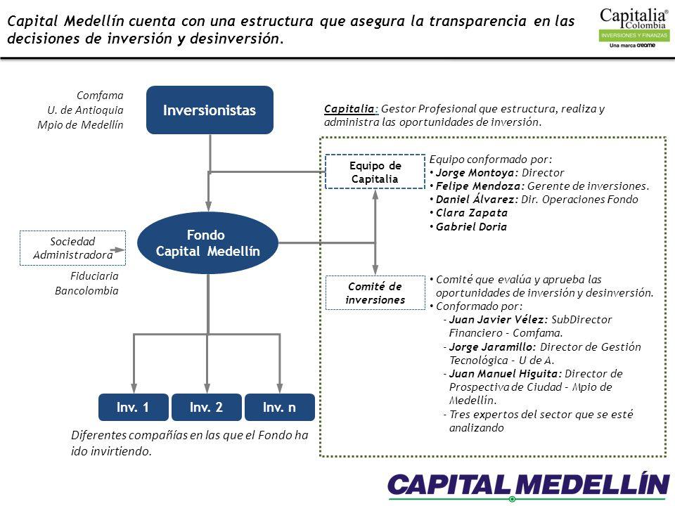 Puesta en marcha Consolidación empresarial Crecimiento Temprano Acelerado Nacimiento y creación tiempo $$ ETAPA MONTO 50 – 500 MM 500 – 1.000 MM 1.000 – 20.000 MM 20.000 – 50.000 MM > 900 MM >80 - < 400 MM > 60 - < 1000 MM Red – Capitalia Colombia Fuente: Realización propia Venture Capital/ Growth Capital Capital Medellín dentro de la curva de financiación de empresas en el país Venture CapitalSeed CapitalGrowth Capital