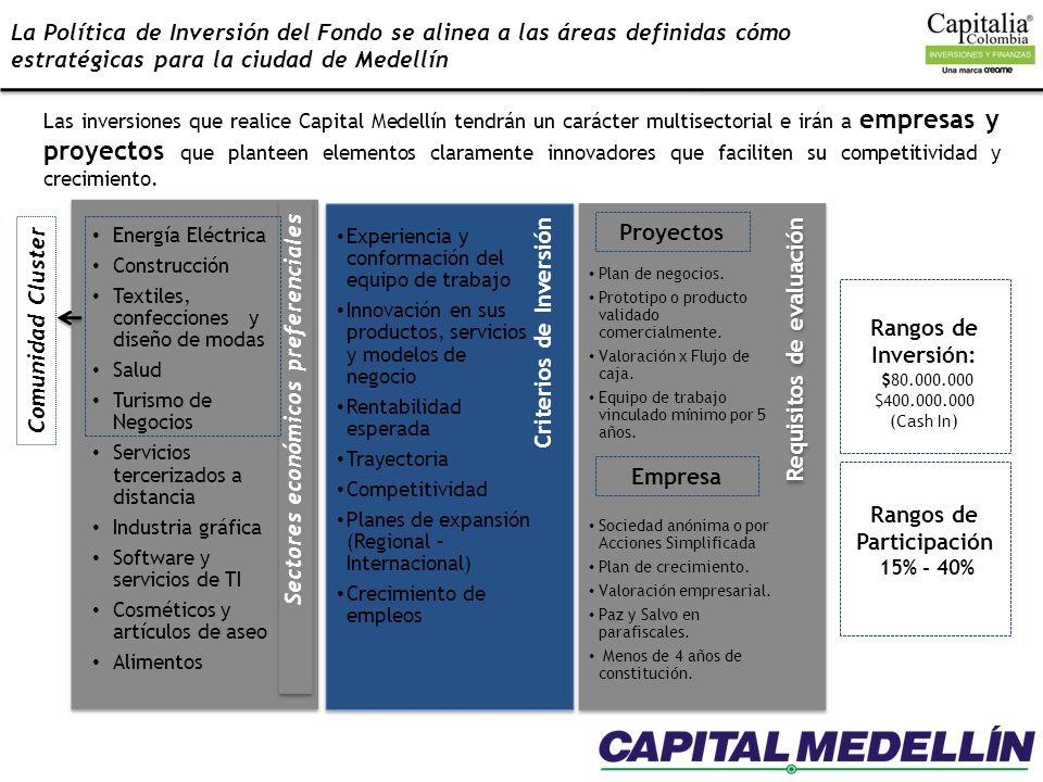 Las inversiones que realice Capital Medellín tendrán un carácter multisectorial e irán a empresas y proyectos que planteen elementos claramente innova