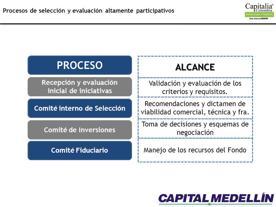 Procesos de selección y evaluación altamente participativos PROCESO Recepción y evaluación inicial de iniciativas Comité interno de Selección Comité d